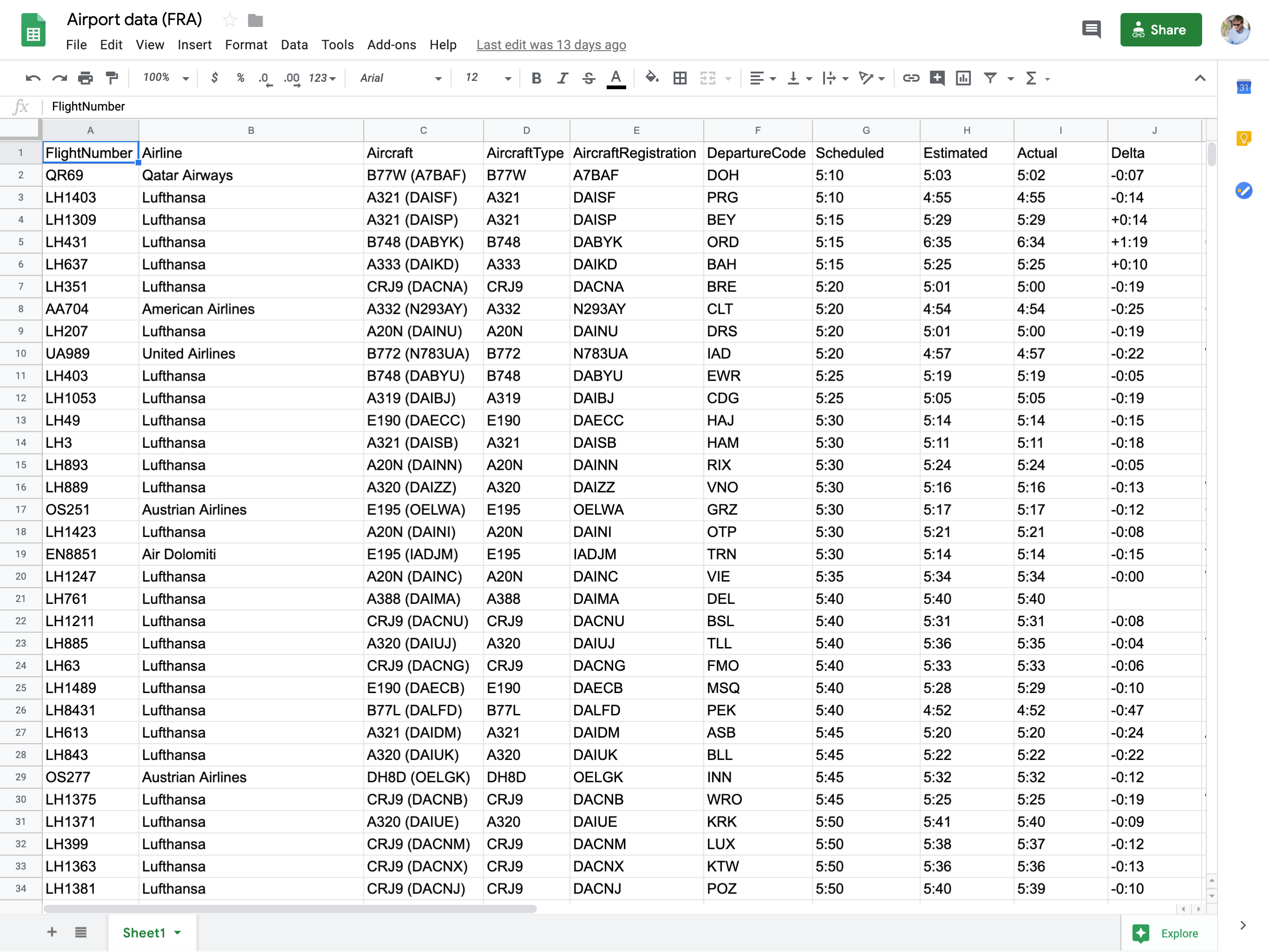 Google Sheet with data from Fraport used for this example